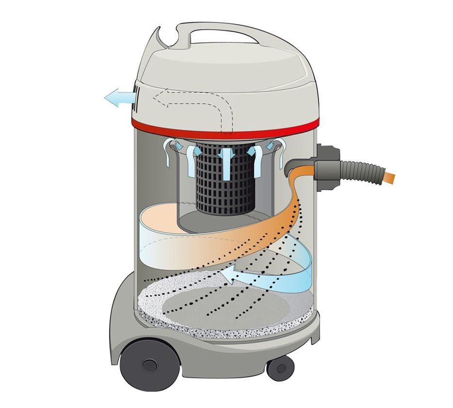 Outils électriques: Aspirateur, matières sèches et liquides Waterking