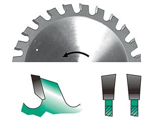 HW circular saw blades tooth form  SWZ