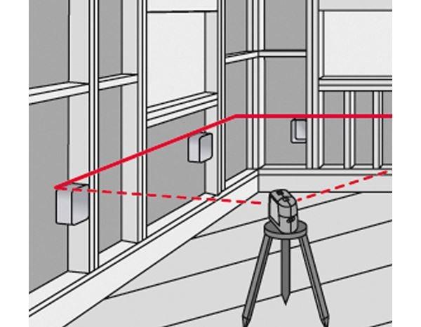 laser en croix automagic engelbert strauss. Black Bedroom Furniture Sets. Home Design Ideas